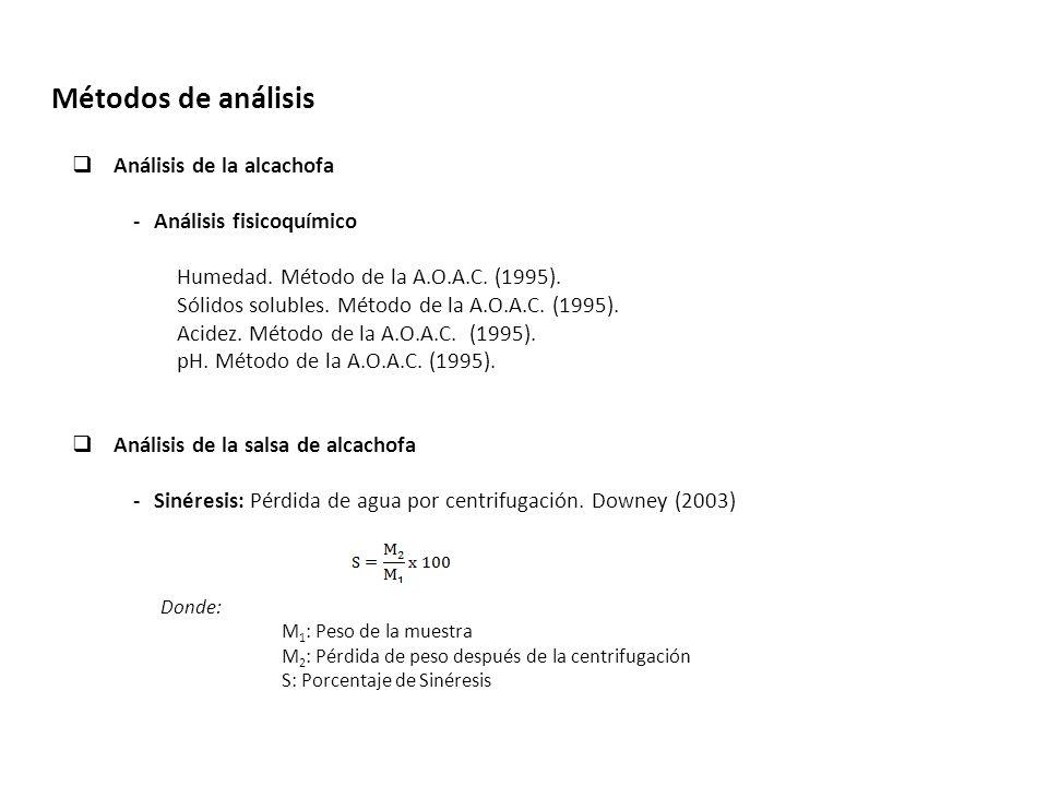 Métodos de análisis Análisis de la alcachofa - Análisis fisicoquímico