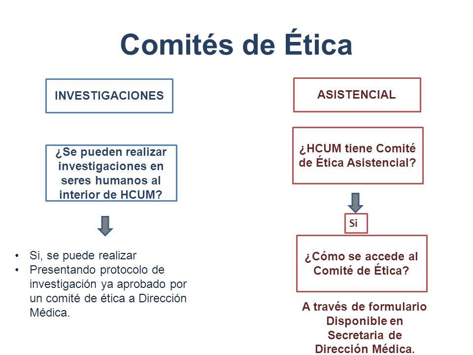 Comités de Ética INVESTIGACIONES ASISTENCIAL
