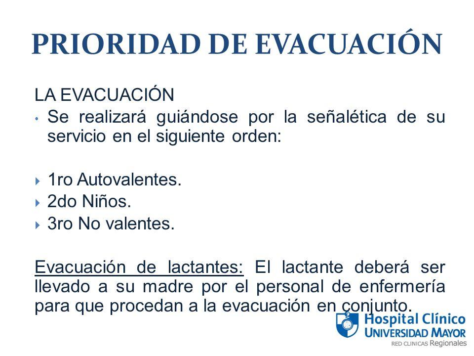 PRIORIDAD DE EVACUACIÓN
