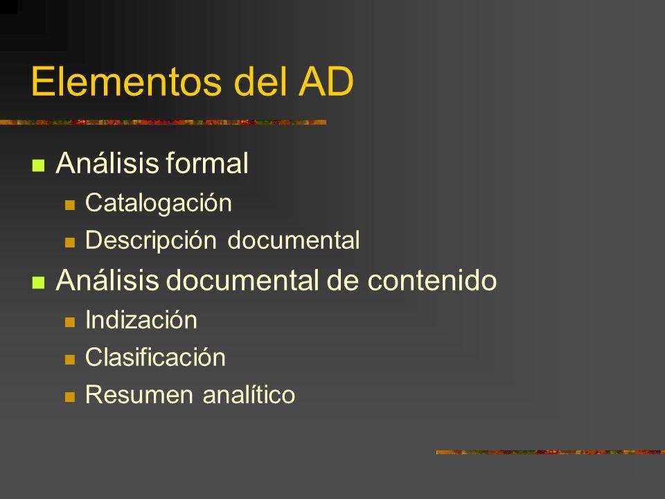 Elementos del AD Análisis formal Análisis documental de contenido