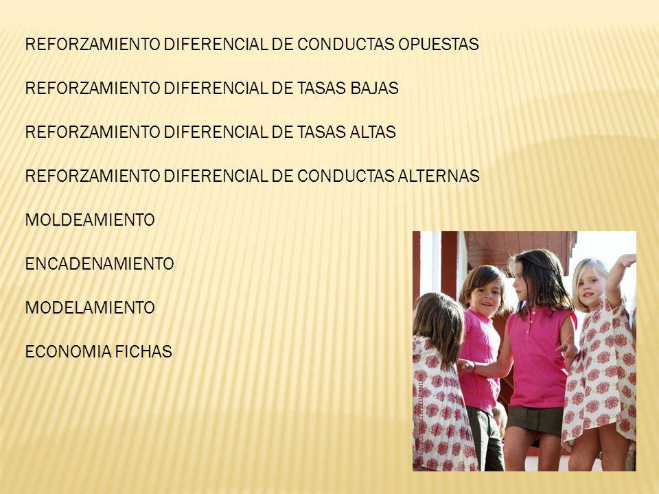 REFORZAMIENTO DIFERENCIAL DE CONDUCTAS OPUESTAS
