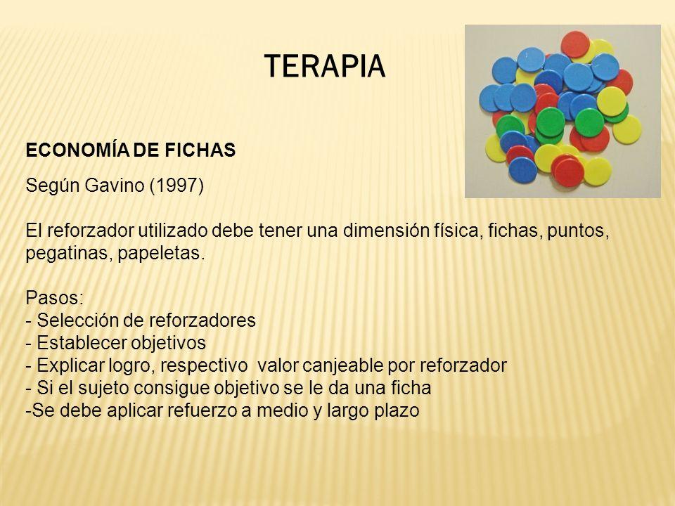 TERAPIA ECONOMÍA DE FICHAS Según Gavino (1997)