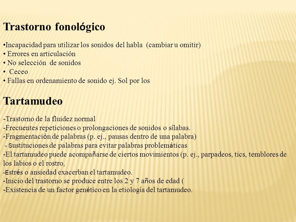 Trastorno fonológico Tartamudeo