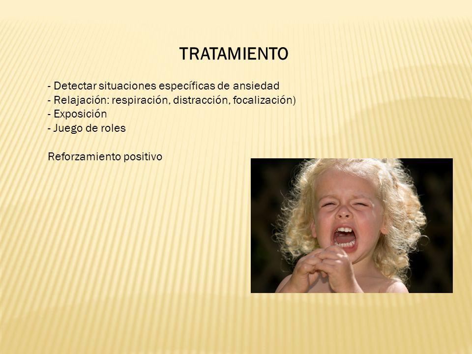 TRATAMIENTO - Detectar situaciones específicas de ansiedad