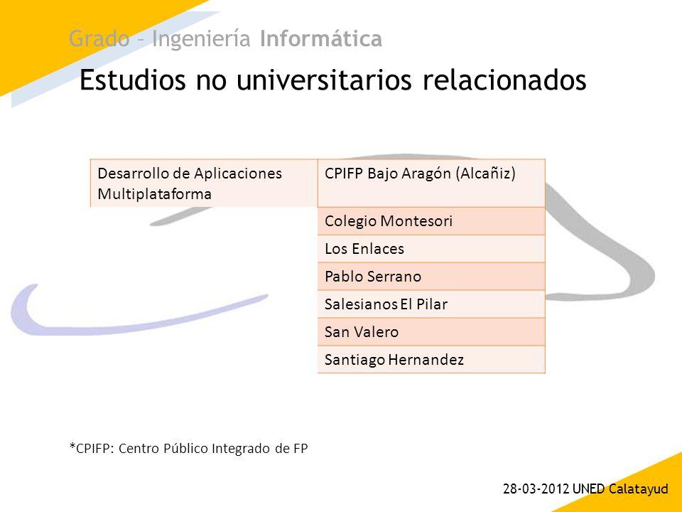Estudios no universitarios relacionados