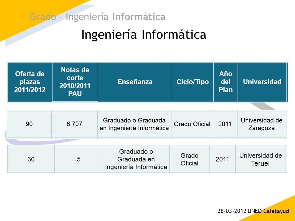 Creditos Ingenieria Informatica Uned Prestamosadas