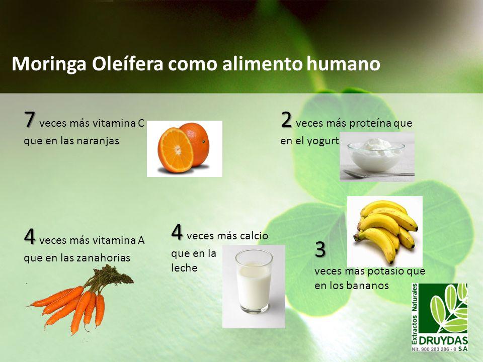 7 veces más vitamina C que en las naranjas