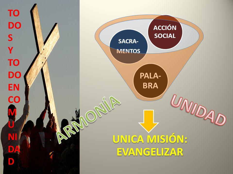 UNICA MISIÓN: EVANGELIZAR
