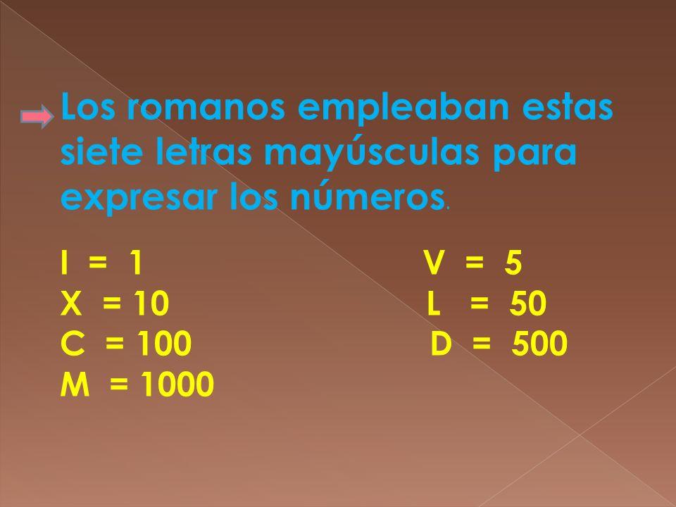 Los romanos empleaban estas siete letras mayúsculas para expresar los números.