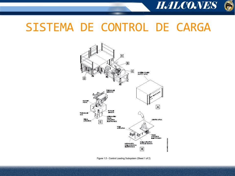 SISTEMA DE CONTROL DE CARGA