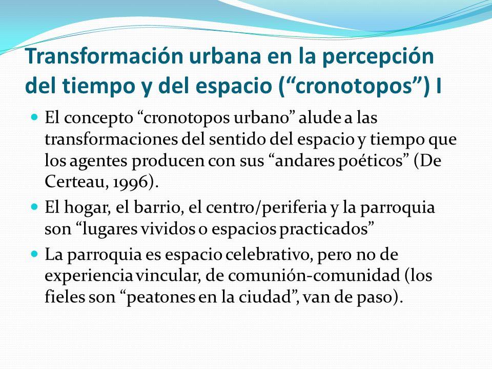 Transformación urbana en la percepción del tiempo y del espacio ( cronotopos ) I