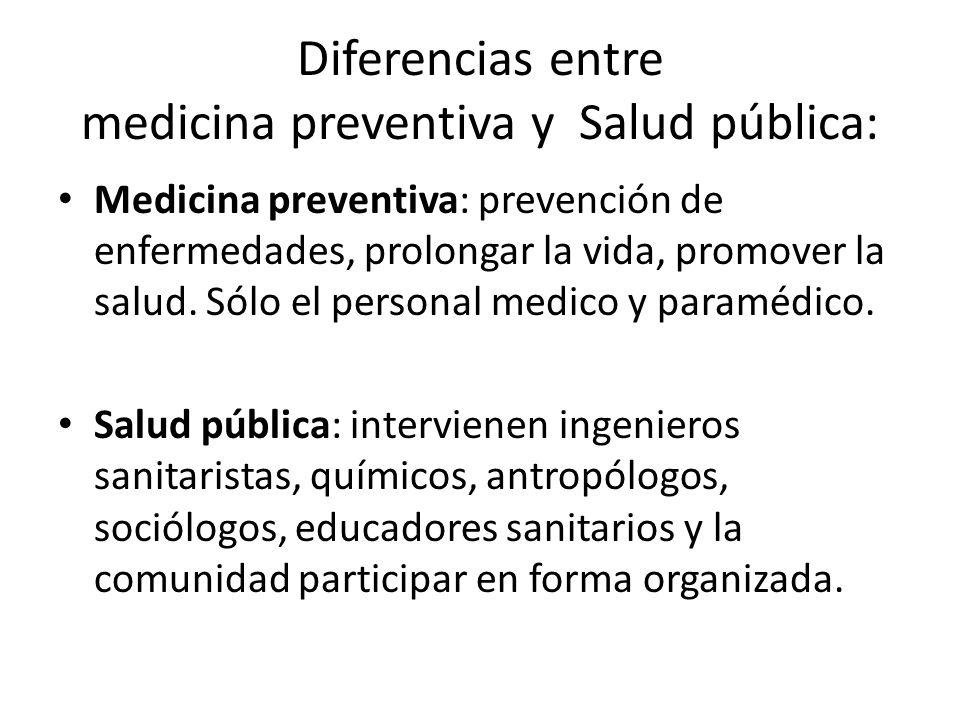 Diferencias entre medicina preventiva y Salud pública: