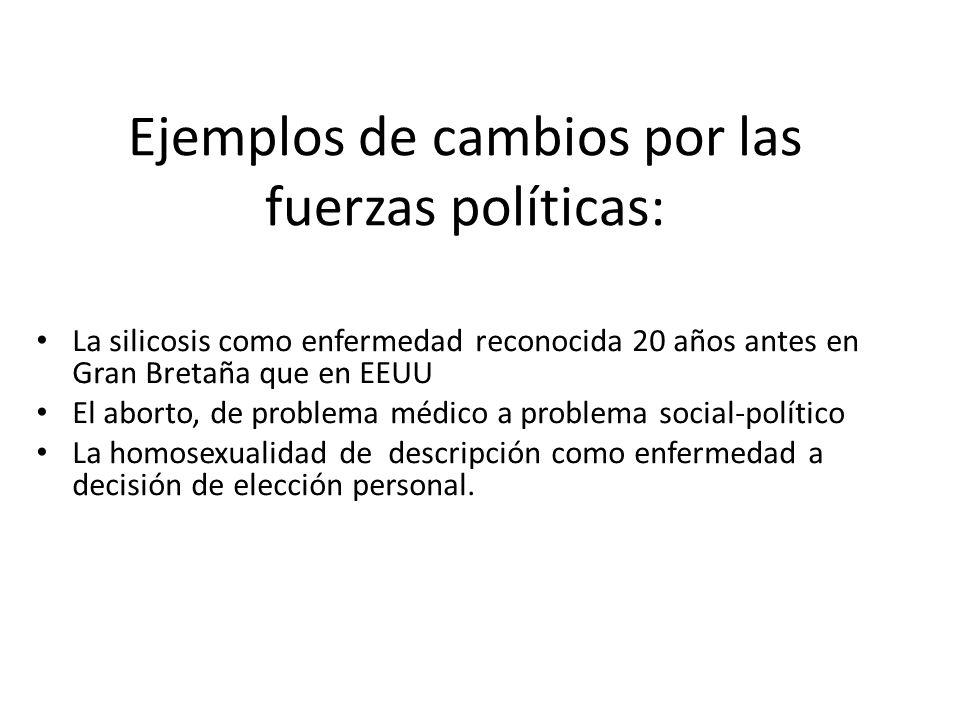 Ejemplos de cambios por las fuerzas políticas: