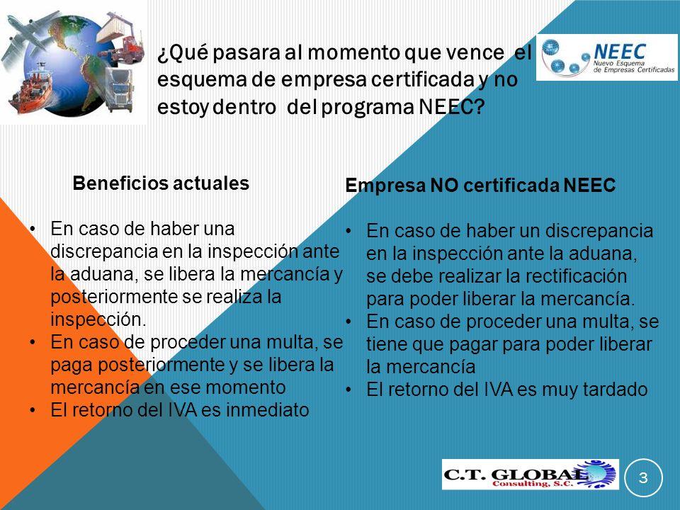¿Qué pasara al momento que vence el esquema de empresa certificada y no estoy dentro del programa NEEC