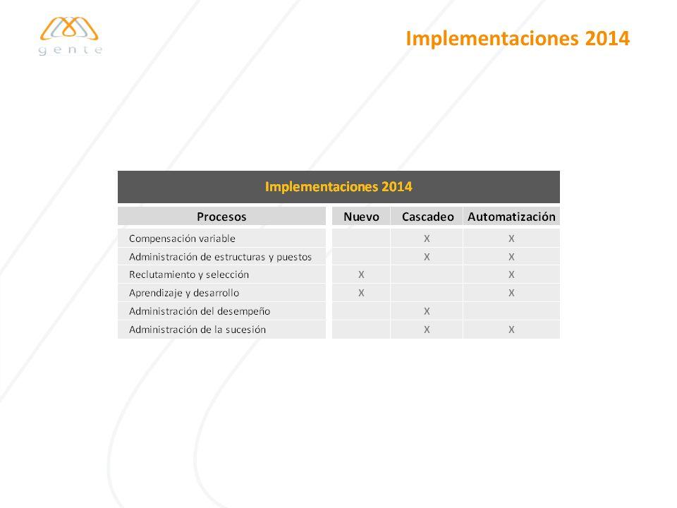Implementaciones 2014