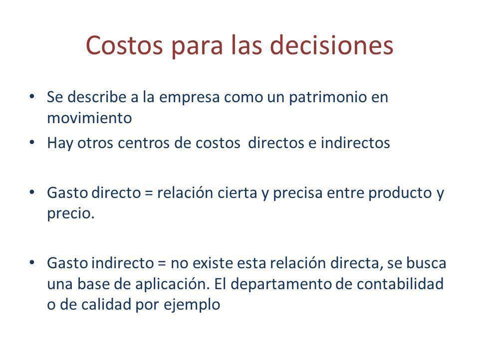 Costos para las decisiones