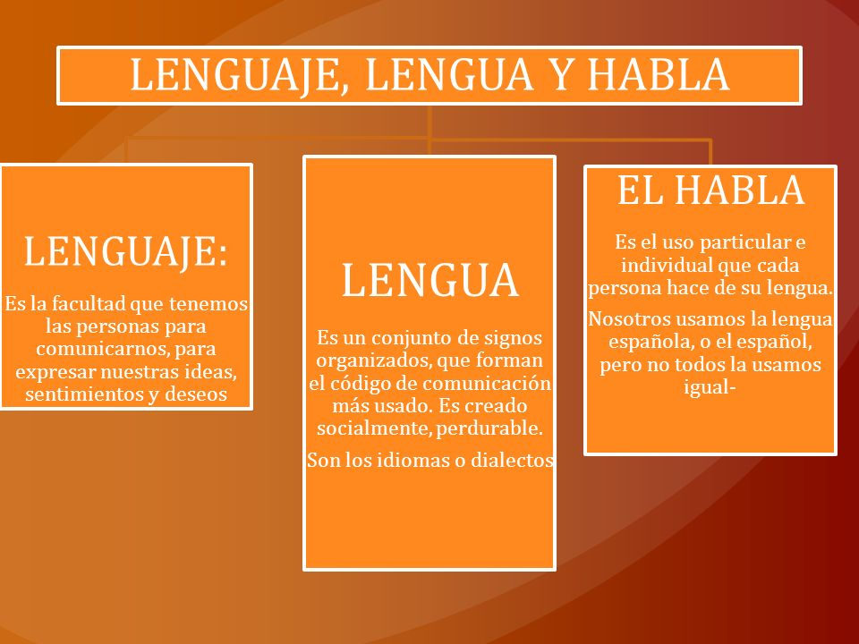 LENGUA LENGUAJE, LENGUA Y HABLA EL HABLA LENGUAJE: