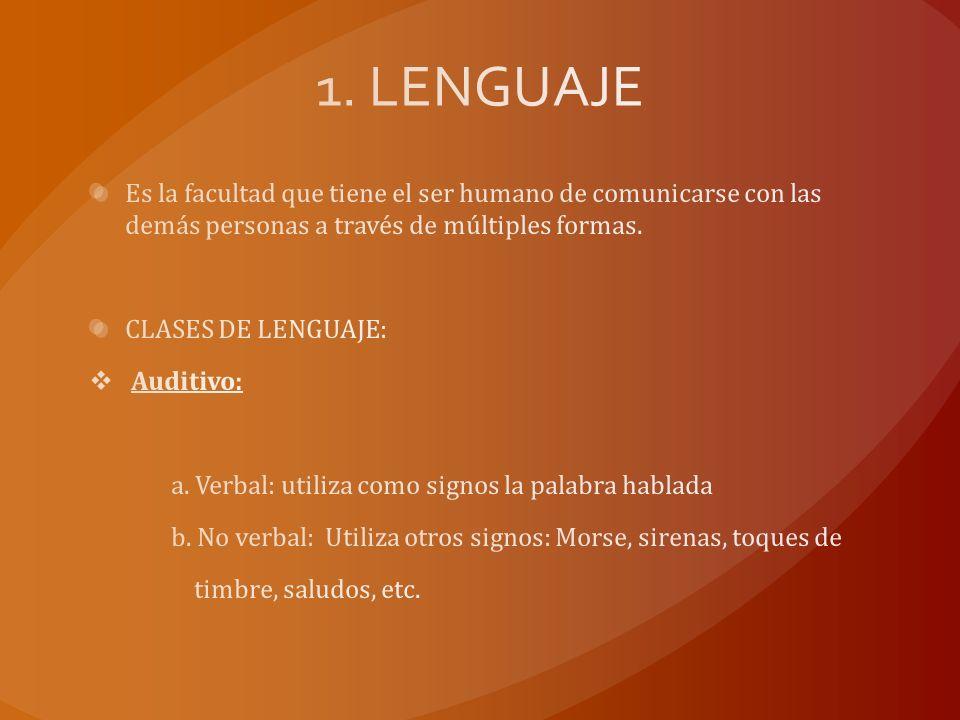 1. LENGUAJE Es la facultad que tiene el ser humano de comunicarse con las demás personas a través de múltiples formas.