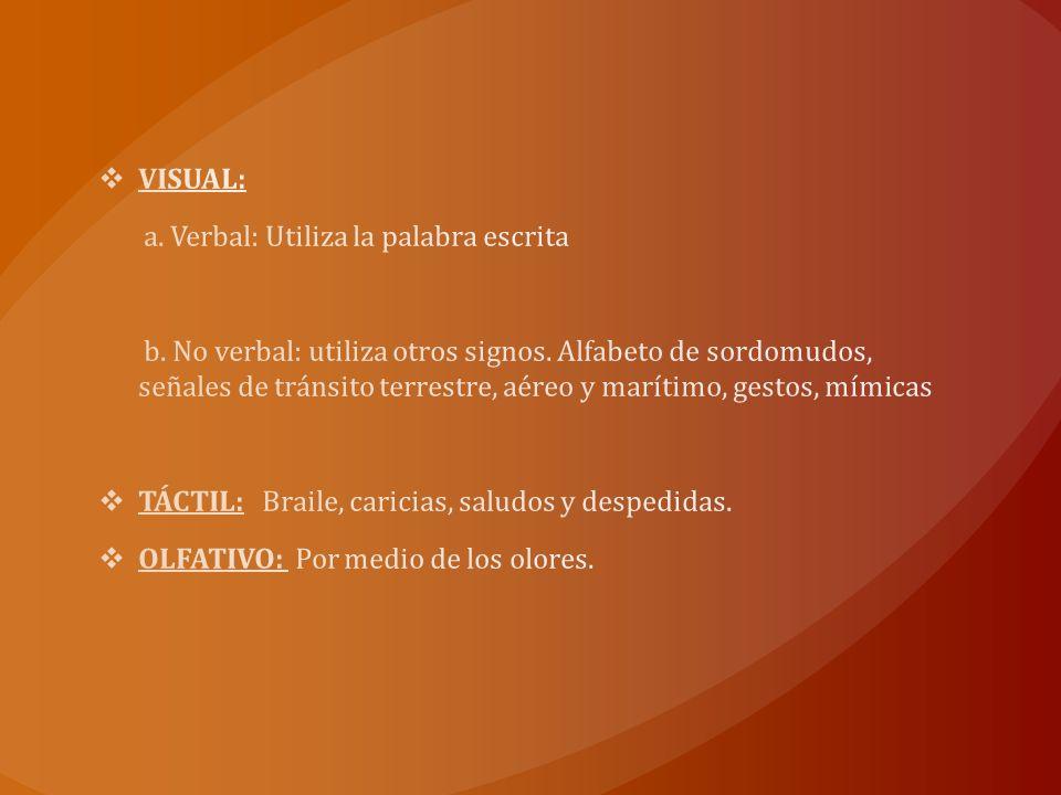 VISUAL: a. Verbal: Utiliza la palabra escrita.