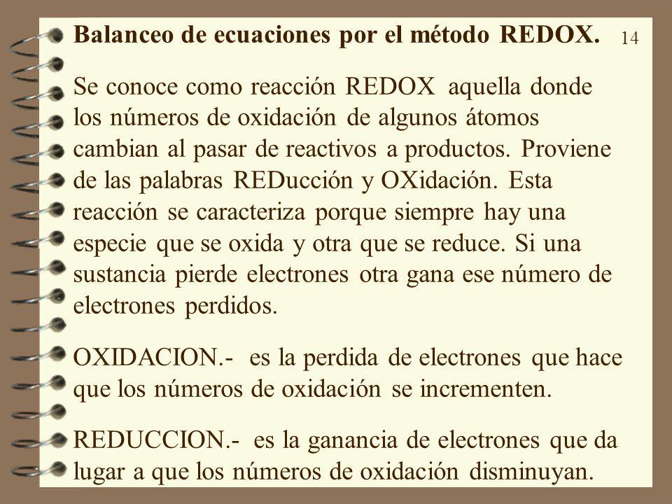 Balanceo de ecuaciones por el método REDOX.