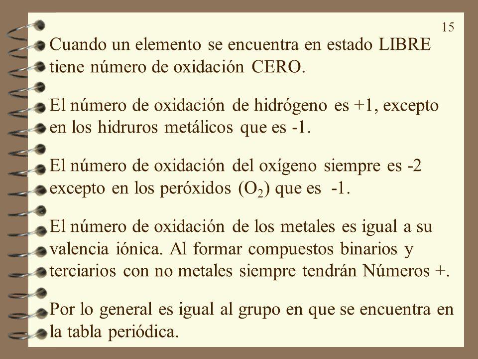 Cuando un elemento se encuentra en estado LIBRE tiene número de oxidación CERO.