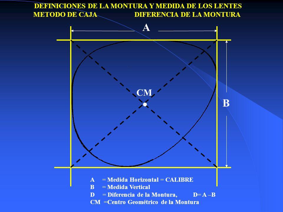 DEFINICIONES DE LA MONTURA Y MEDIDA DE LOS LENTES