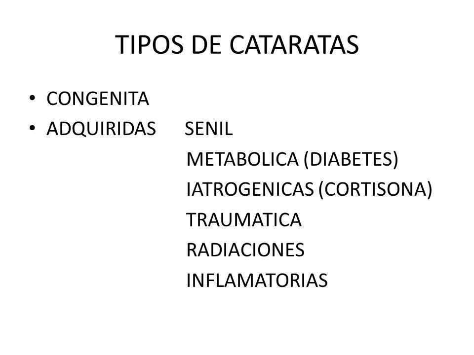 TIPOS DE CATARATAS CONGENITA ADQUIRIDAS SENIL METABOLICA (DIABETES)