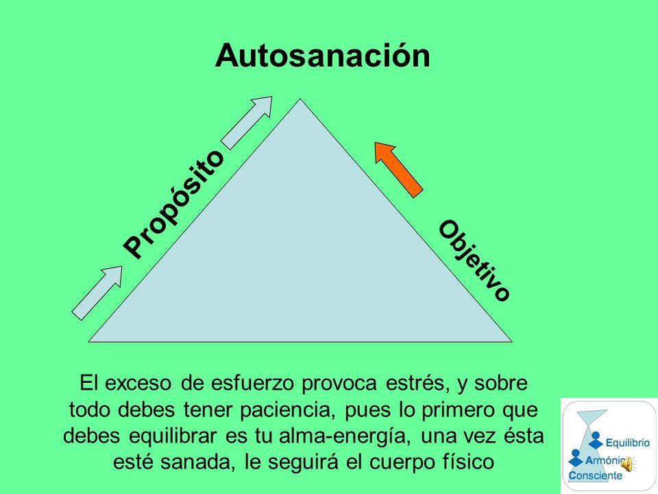 Autosanación Propósito Objetivo