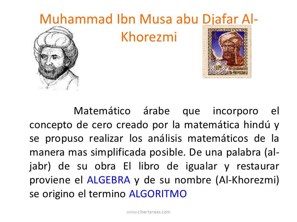 Muhammad Ibn Musa abu Djafar Al-Khorezmi