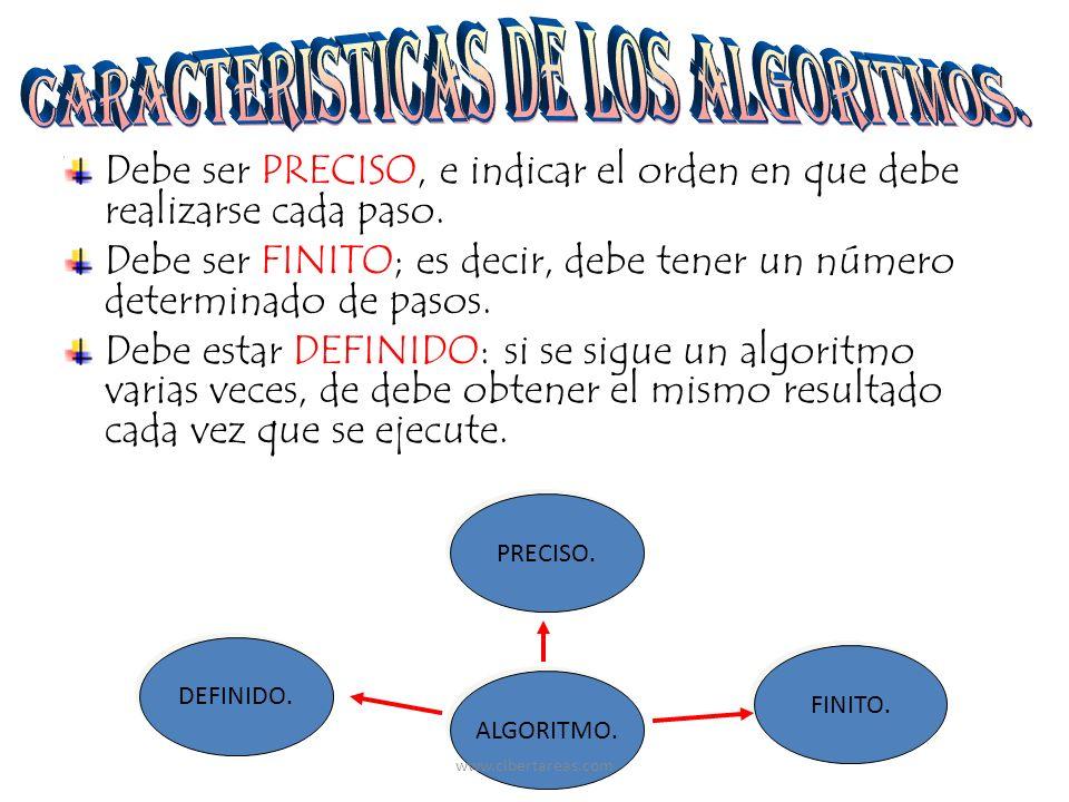 CARACTERISTICAS DE LOS ALGORITMOS.