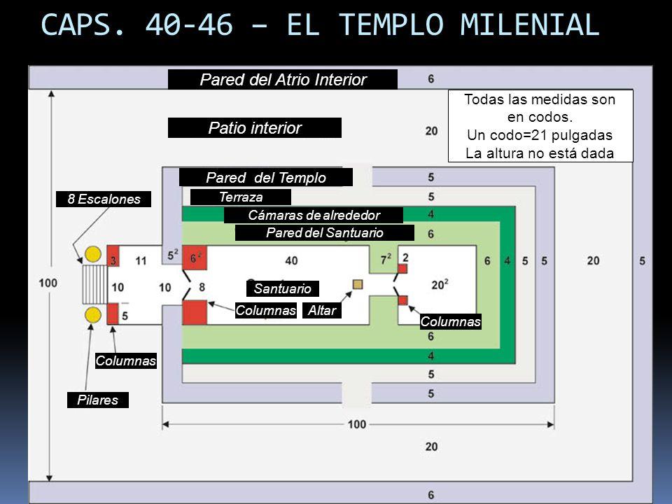 CAPS. 40-46 – EL TEMPLO MILENIAL