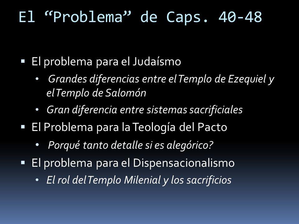 El Problema de Caps. 40-48 El problema para el Judaísmo