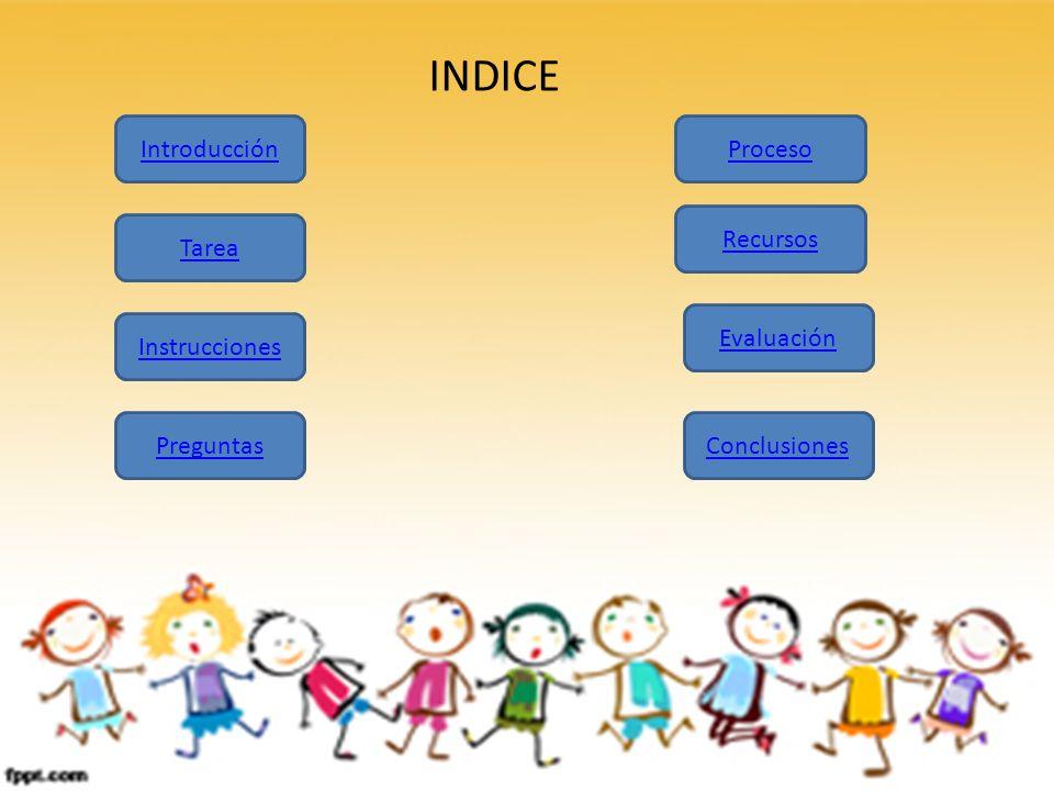 INDICE Introducción Proceso Recursos Tarea Evaluación Instrucciones