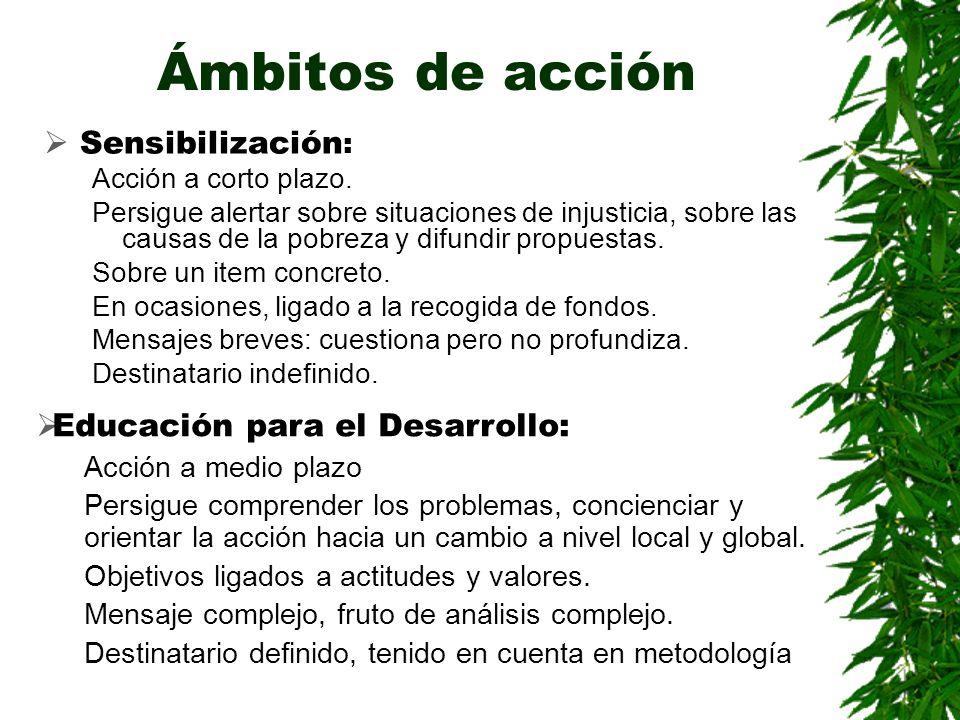 Ámbitos de acción Sensibilización: Educación para el Desarrollo: