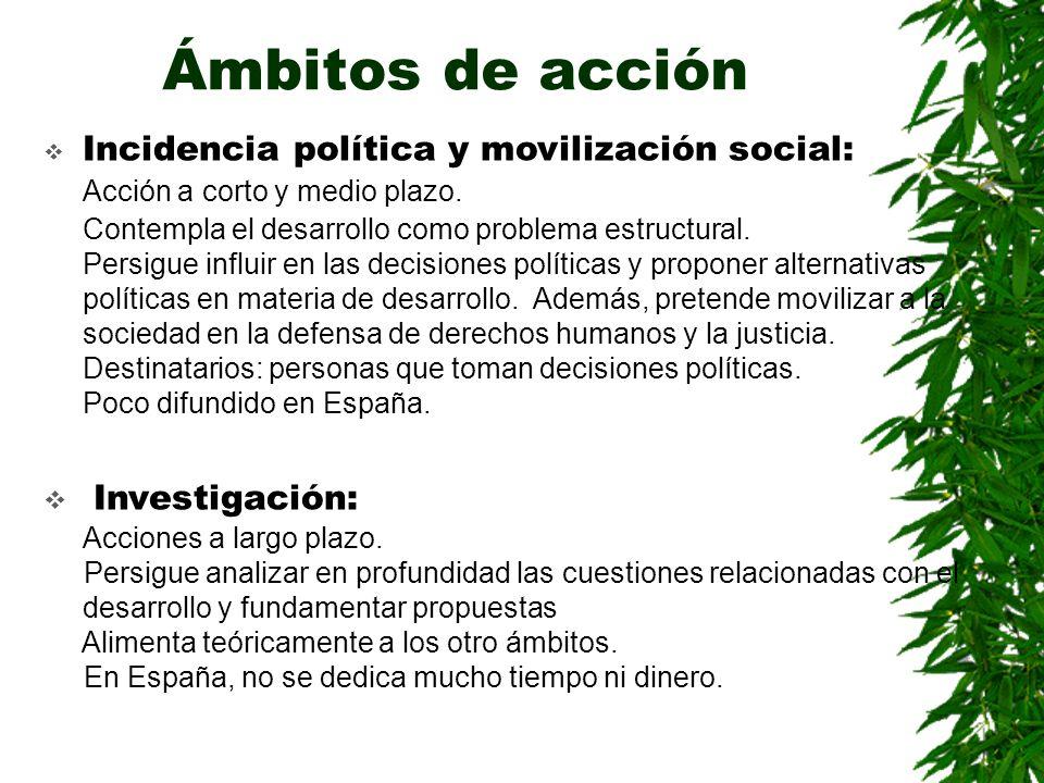 Ámbitos de acción Investigación: