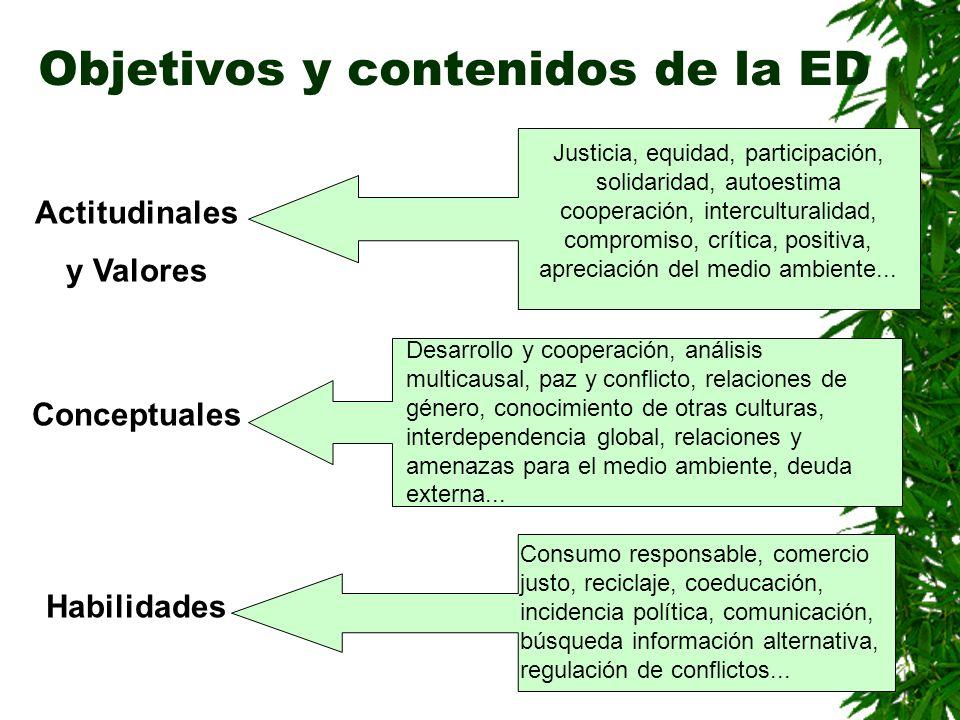 Objetivos y contenidos de la ED