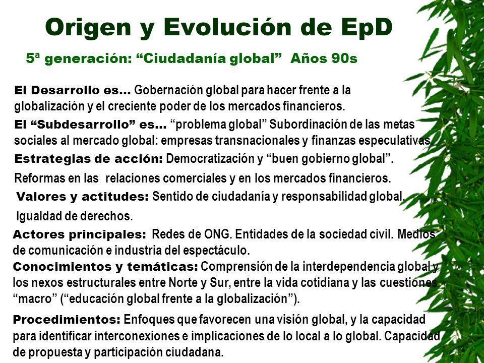 Origen y Evolución de EpD