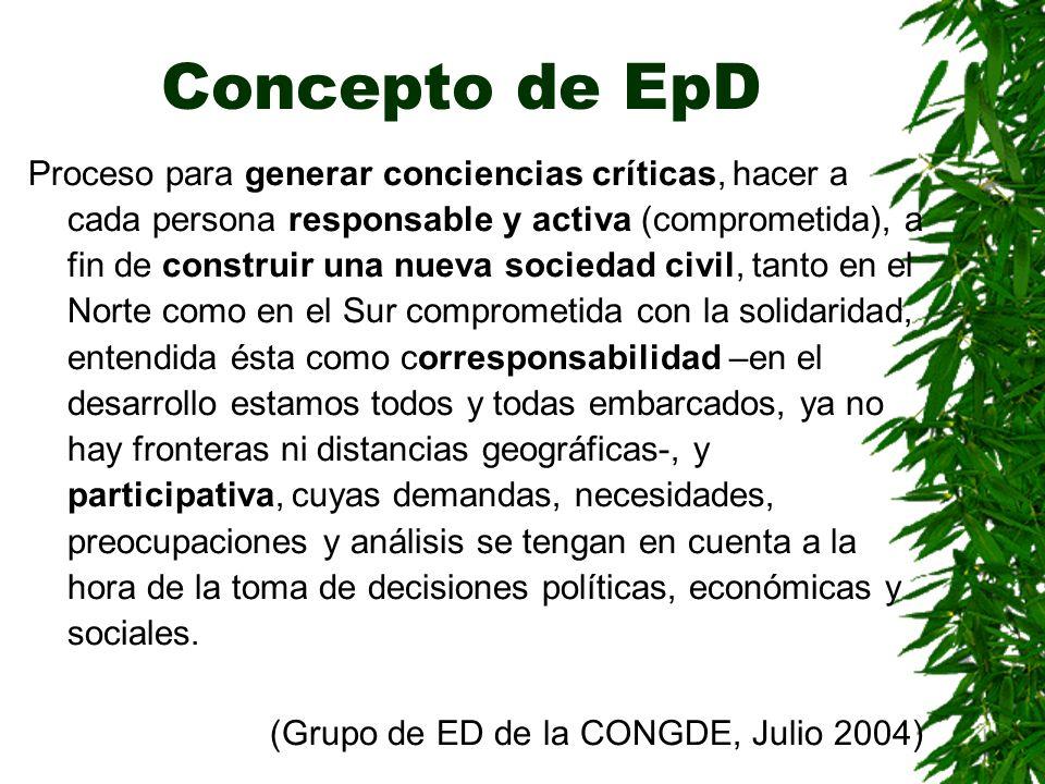 Concepto de EpD