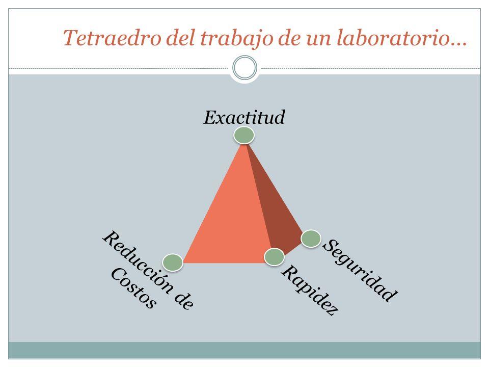 Tetraedro del trabajo de un laboratorio…