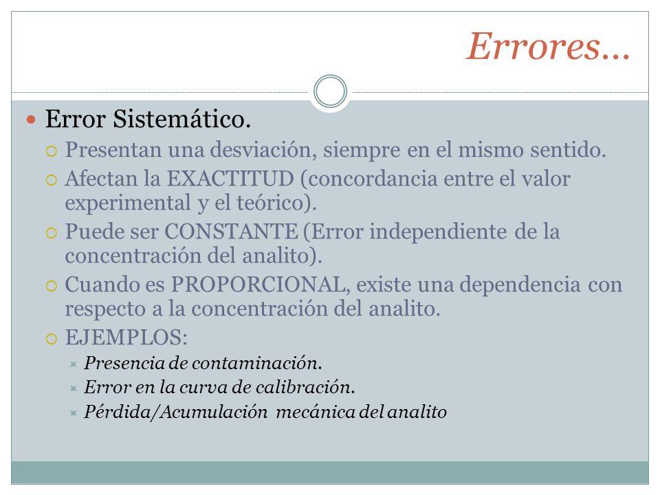 Errores… Error Sistemático.