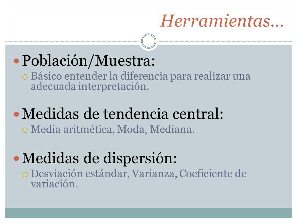 Herramientas… Población/Muestra: Medidas de tendencia central: