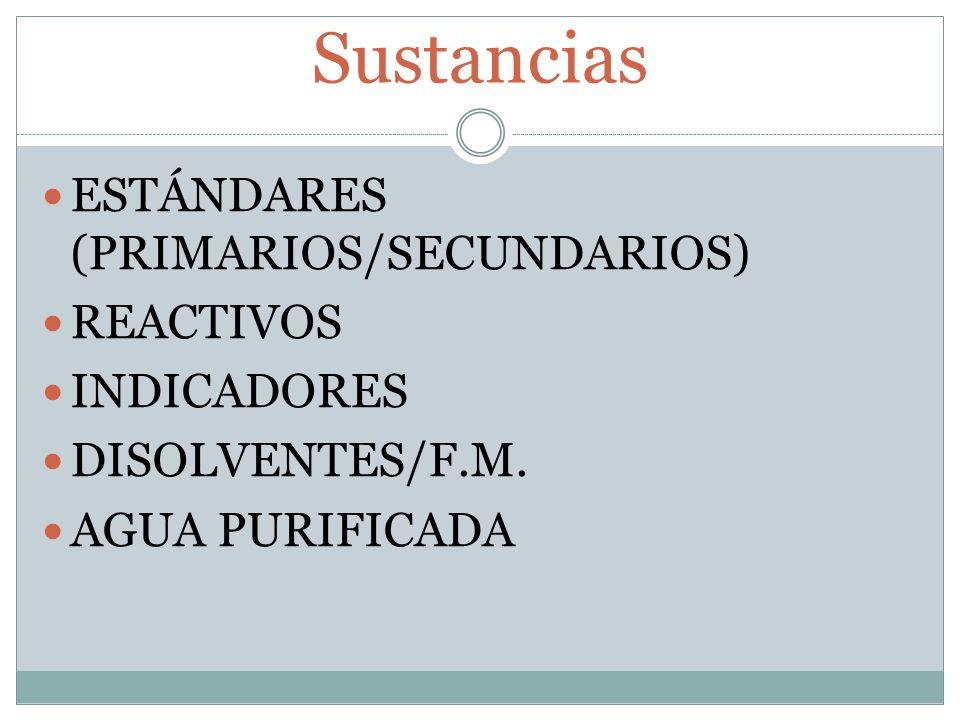 Sustancias ESTÁNDARES (PRIMARIOS/SECUNDARIOS) REACTIVOS INDICADORES