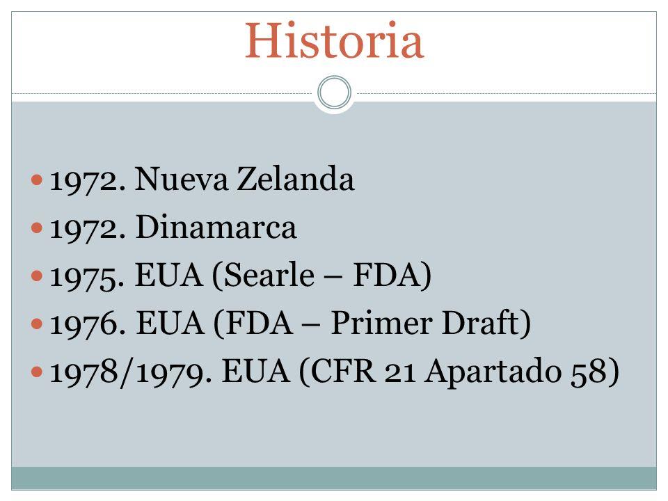 Historia 1972. Nueva Zelanda 1972. Dinamarca 1975. EUA (Searle – FDA)