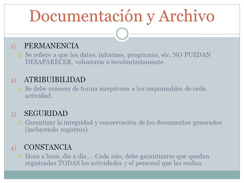 Documentación y Archivo