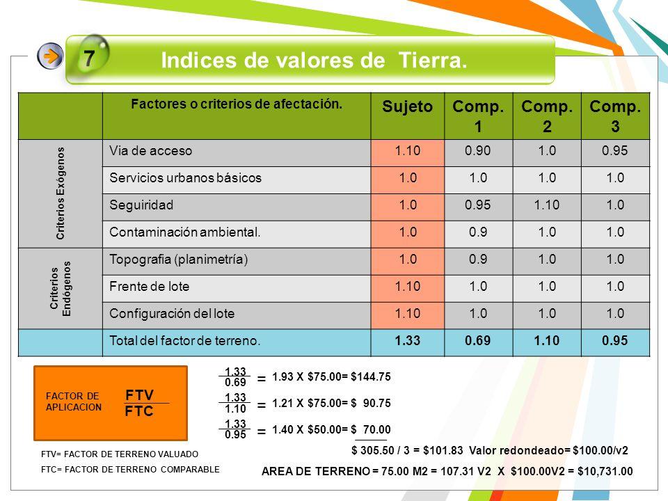 Indices de valores de Tierra. Factores o criterios de afectación.