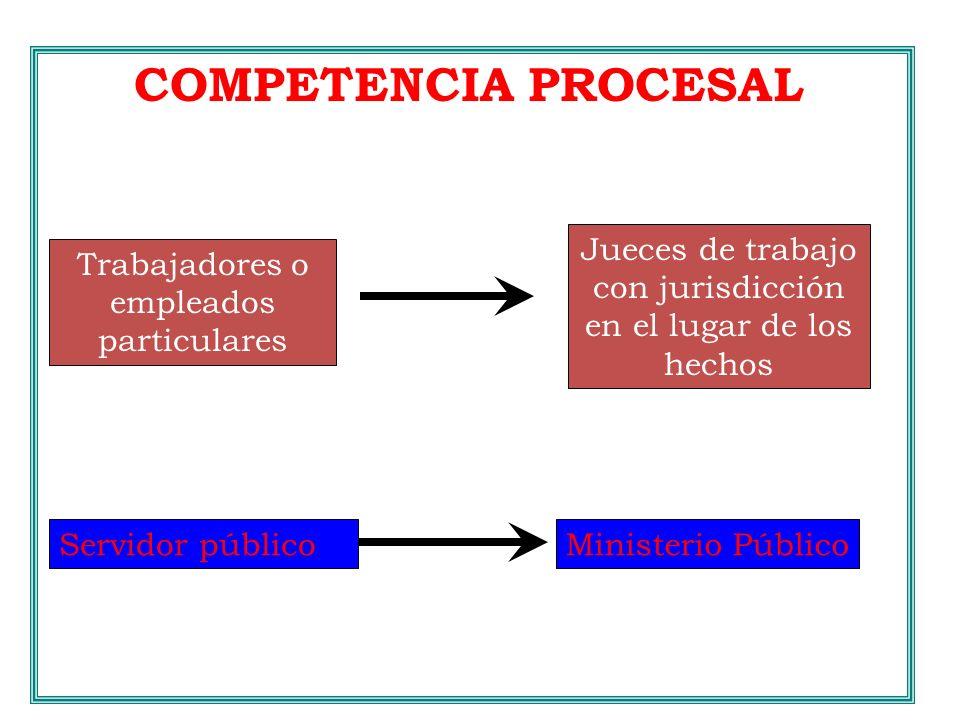 COMPETENCIA PROCESAL Jueces de trabajo con jurisdicción en el lugar de los hechos. Trabajadores o.