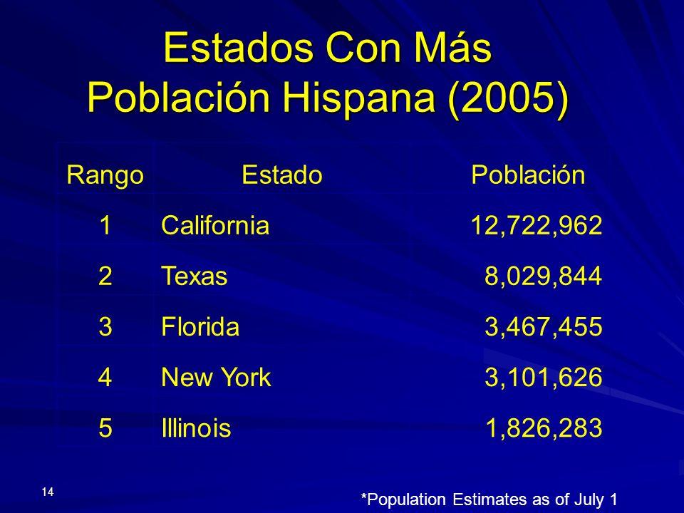 Estados Con Más Población Hispana (2005)