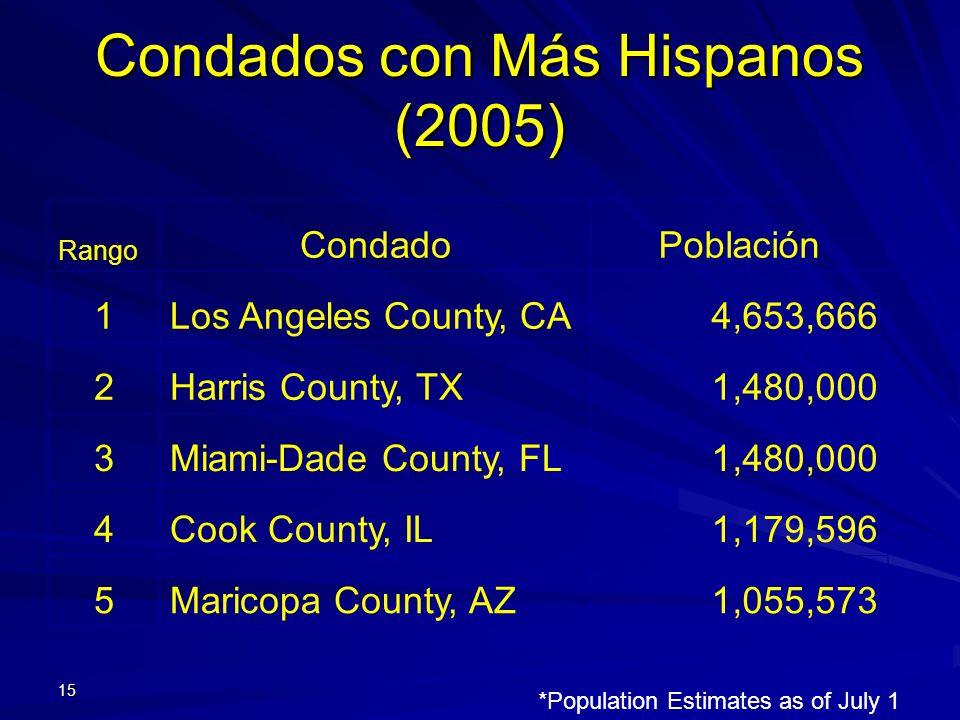 Condados con Más Hispanos (2005)