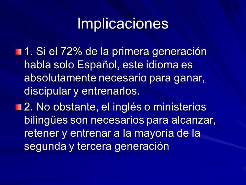Implicaciones 1. Si el 72% de la primera generación habla solo Español, este idioma es absolutamente necesario para ganar, discipular y entrenarlos.