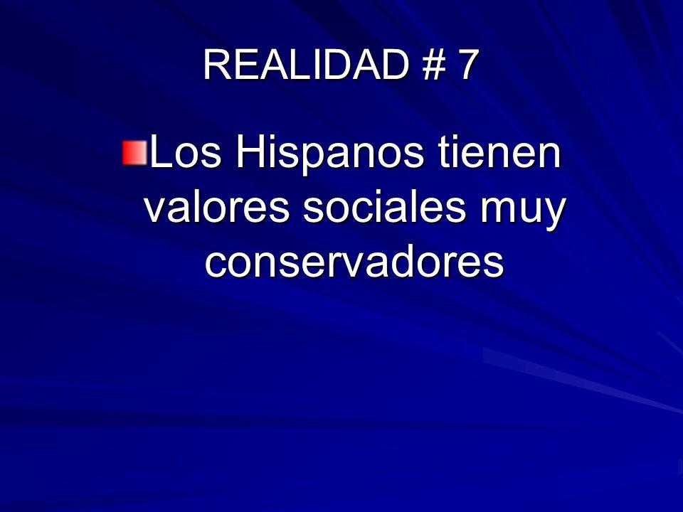 Los Hispanos tienen valores sociales muy conservadores